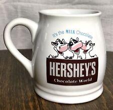 Hershey's Chocolate World Laughing Cows Kettle Coffee Mug Its The Milk Chocolate