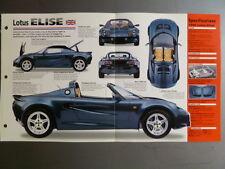 "1996 - 1963 Lotus Elise IMP ""Hot Cars"" Spec Sheet Folder 1-8 Awesome L@@K"