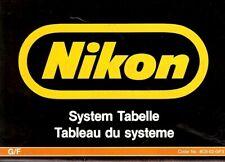 Prospekt Nikon System Tabelle Tableau du systeme German French