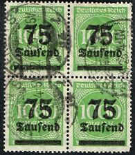 GERMANY 1923 STAMP Mi. # 288 INFLATION USED BLOCK OF FOUR