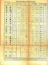 1895 ANTIQUE FONT LETTERS, Schrift,TYPES Antique Engraving Print