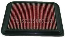 Ford Territory SZ Petrol 6 4.0L 2WD & AWD 4L AirForce1 Panel Air Filter 18-1582