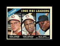 1966 Topps #219 RBI Leaders (Willie Mays Frank Robinson Deron Johnson) EXMT