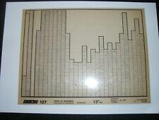 Mikrofilm Microfiche Planfilm Fiat 127 603310704