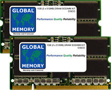 1GB (2x512MB) DRAM SODIMM RAM KIT CISCO 7200/7301/7304 ROUTERS (MEM-NPE-G1-1GB)