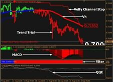 Forex Indicator Forex Trading System Best mt4 Trend Strategy Trend Picker