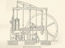 A7762 Beam Condensing Steam-engine - Xilografia d'epoca - 1904 old engraving