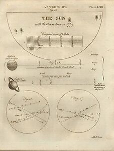 1797 GEORGIAN PRINT ~ ASTRONOMY THE SUN WITH GREAT SPOT in 1769 + SATELLITES