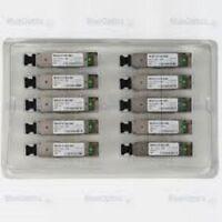 10~ Finisar 2.125Gbps 1000Base-SX Multi-Mode 850nm SFP Transceiver FTRJ8519P1BNL