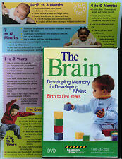 The Brain: Developing Memory Birth-5 Years DVD + How I Learn Handouts -Set of 2