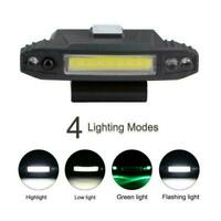 Rechargeable Headlamps For Camping Hiking-LED Hard Light-Lightweight Safety O9Z9