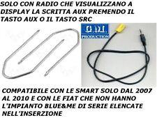 SET CABLE SOLAMENTE AUDIO AUX EN MP3 IPOD iPHONE GALAXY S2 S3 FIAT QUBO 500