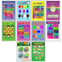 Ten Educational Posters for Toddlers and Kids for Preschool & Kindergarten