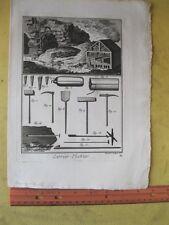 Vintage Print,CHALK QUARRY,Encyc of Trades,Diderot,1784