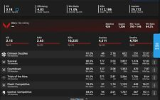4.03kda Sherpa Destiny 2 Trials of Osiris Guaranteed Flawless Carry PC