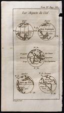 1743 - Gravure ancienne / Carte : Les aspects du ciel