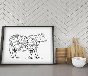 Animal Print | Butcher Print | Meat Cuts Print | Illustration | Gift