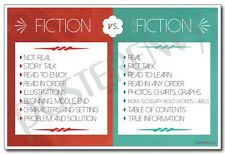 Fiction Vs Non Fiction - New Classroom Reading and Writing Poster