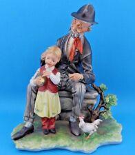 CAPODIMONTE LADY ITALY Porzellan Figur REDAELLI 20 cm Porcelain figurine TOP