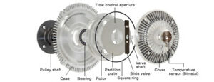 GMB Cooling Fan Clutch 87-97 Ford Bronco, F150, F250, E150, E250, Econoline Van