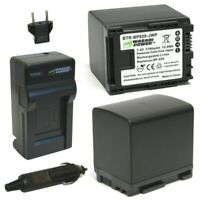 Wasabi Power Battery (2-Pack) and Charger for Canon BP-820 and Canon VIXIA HF