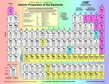 periodic table of the elements Fabric Art Cloth Poster 17inch x 13inch Decor 2