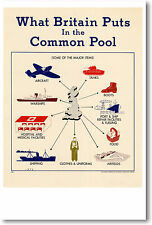 What Britain Puts in the Common Pool - NEW Vintage WW2 Reprint POSTER