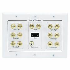 7.1 Surround Sound Wall Plate w/ HDMI, Binding Post for Banana Plugs & RCA Sub