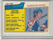 1983-84 OPC #22 WAYNE GRETZKY SCORING LEADERS  NICE CARD