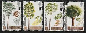 Br. Honduras   1971   Sc # 283-86   Flowers   VLH   (54726)