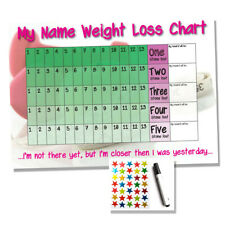 Personalised Weight Loss Chart 5 Stone Slimming - Dieting - Goal Target Tracker
