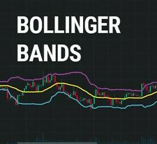 1#Forex Price Action Trading Bolinger Band Divergence ++++ Collect Reviews ++!