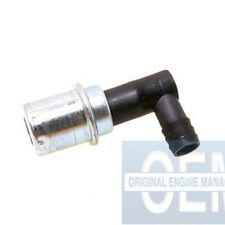 PCV Valve 9773 Forecast Products