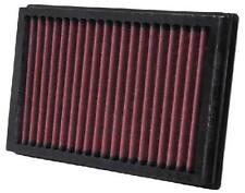 Filtre a Air Sport K&N 33-2874 (KN 332874) VOLVO C30 1.6 D 109 CH