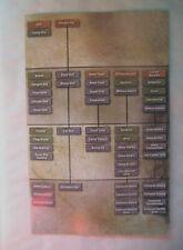 61055 Instruction Insert - Age Of Mythology - PC (2012)