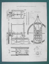 SHIP BUILDING Block Machinery at Portsmouth - 1820 ABRAHAM REES Print