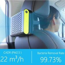 NEW AUTOMOTIVE HEPA FILTER AIR CLEANER FOR BACTERIA,VIRUSES, POLLEN, DUST, SMOKE