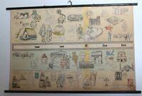 Schulwandkarte Rollkarte Lehrtafel Tellus Geschichtsfries 3000 v.- 700 n. Chr.