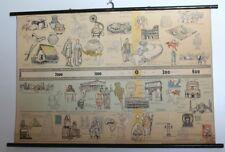 Schulwandkarte Carte à Rouler Tableau D'Apprentissage Tellus Geschichtsfries
