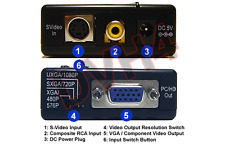 Composite RCA S-Video To HD Component Video VGA Converter Scaler 1080p 1600x1200