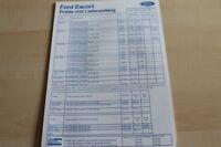 131731) Ford Escort - Preise & tech. Daten & Ausstattungen - Prospekt 08/1988