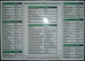 Dreamweaver, InDesign, Photoshop Elements - Befehlskartenset, Tastatur-Referenz