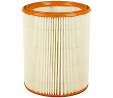 Lamellenfilter für Nilfisk Alto SB-Saugstation EC, STAUBKLASSE H Filter, Absolut