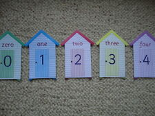 Teaching Resources - Number Line Display 0 to 100 - Beach Huts