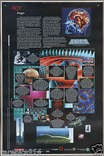 The History of Physics Images 1975 Poster American Physical Society