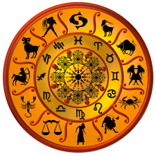 Personalized Janam Kundali or Horoscope as per Vedic Astrology with Predictions