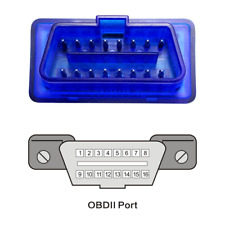 OBD2 Universal Car Engine Fault Code Reader Diagnostic Bluetooth Scanner Tool US