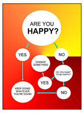 Are You Happy Inspirational Poster Print Wall Art 18x24