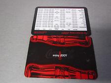 Coca Cola Taschenkalender 2001 Sammlungsauflösung