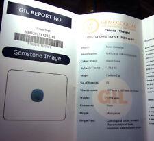 Top-selten: Cushion GRANDIDIERIT - Zertifikat, ca. 5,09 ct, Madagaskar